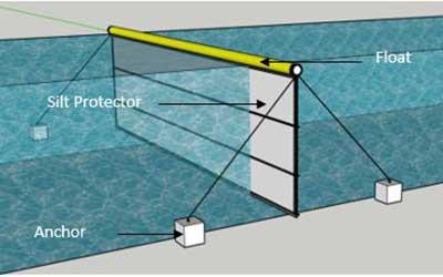 Silt Protector Dan Metode Pemasangan